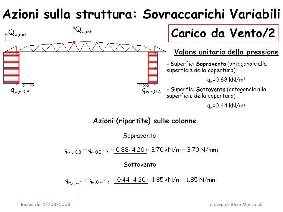 Azioni sulla struttura: Sovraccarichi Variabili a cura di Enzo MartinelliBozza del 17/03/2008 Valore unitario della pressione - Superfici Sopravento (