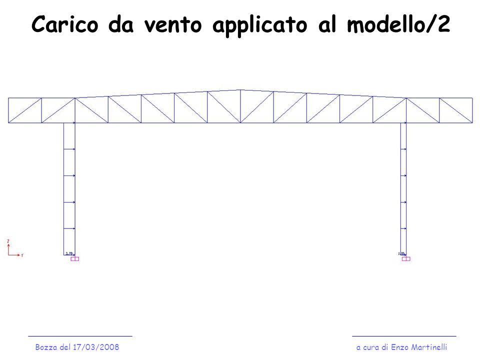 Carico da vento applicato al modello/2 a cura di Enzo MartinelliBozza del 17/03/2008