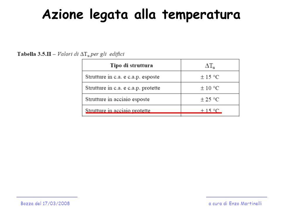 Azione legata alla temperatura a cura di Enzo MartinelliBozza del 17/03/2008