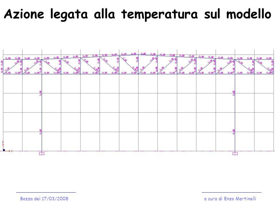 Azione legata alla temperatura sul modello a cura di Enzo MartinelliBozza del 17/03/2008