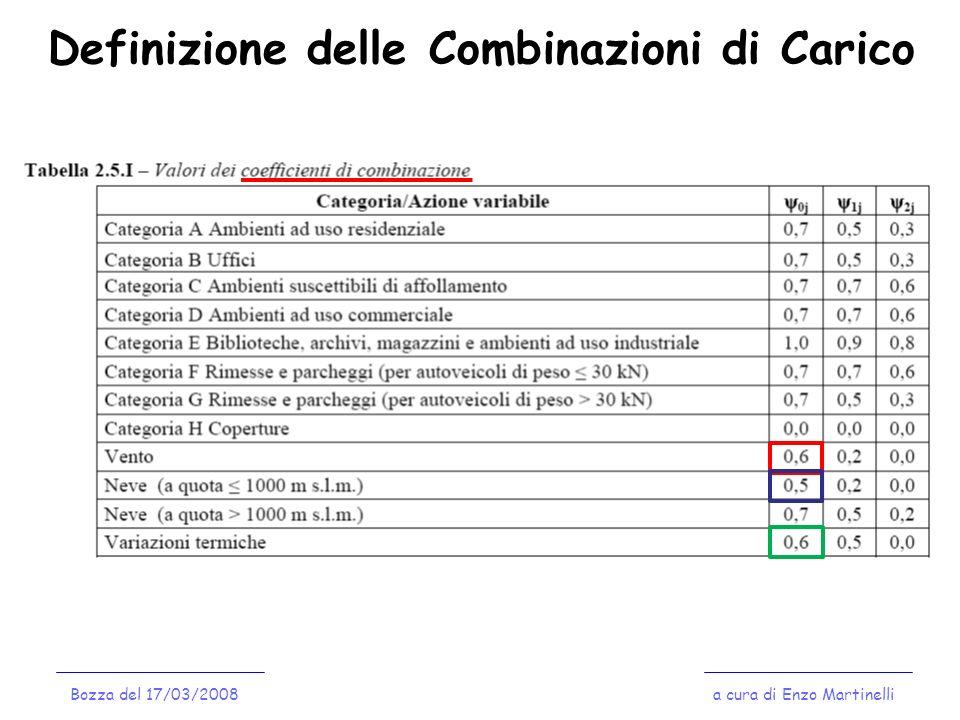 Definizione delle Combinazioni di Carico a cura di Enzo MartinelliBozza del 17/03/2008
