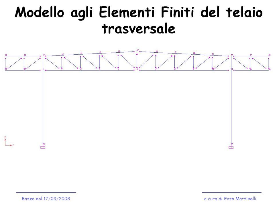 Modello agli Elementi Finiti del telaio trasversale a cura di Enzo MartinelliBozza del 17/03/2008