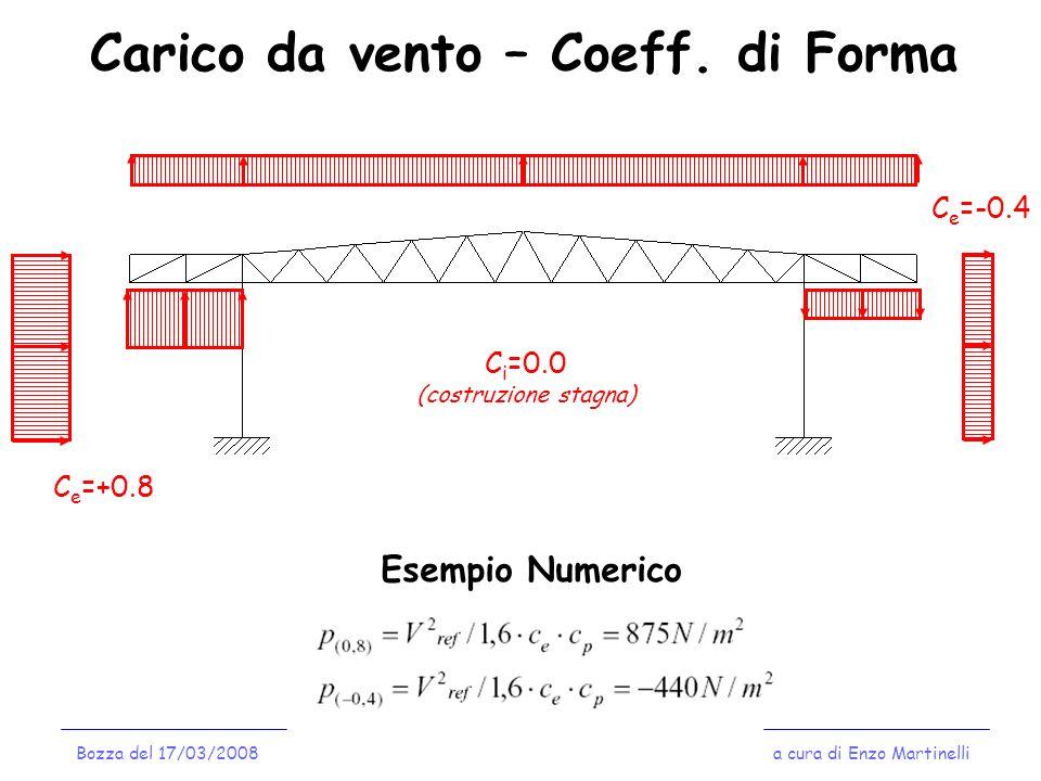 Carico da vento – Coeff. di Forma C e =+0.8 C e =-0.4 C i =0.0 (costruzione stagna) Esempio Numerico a cura di Enzo MartinelliBozza del 17/03/2008