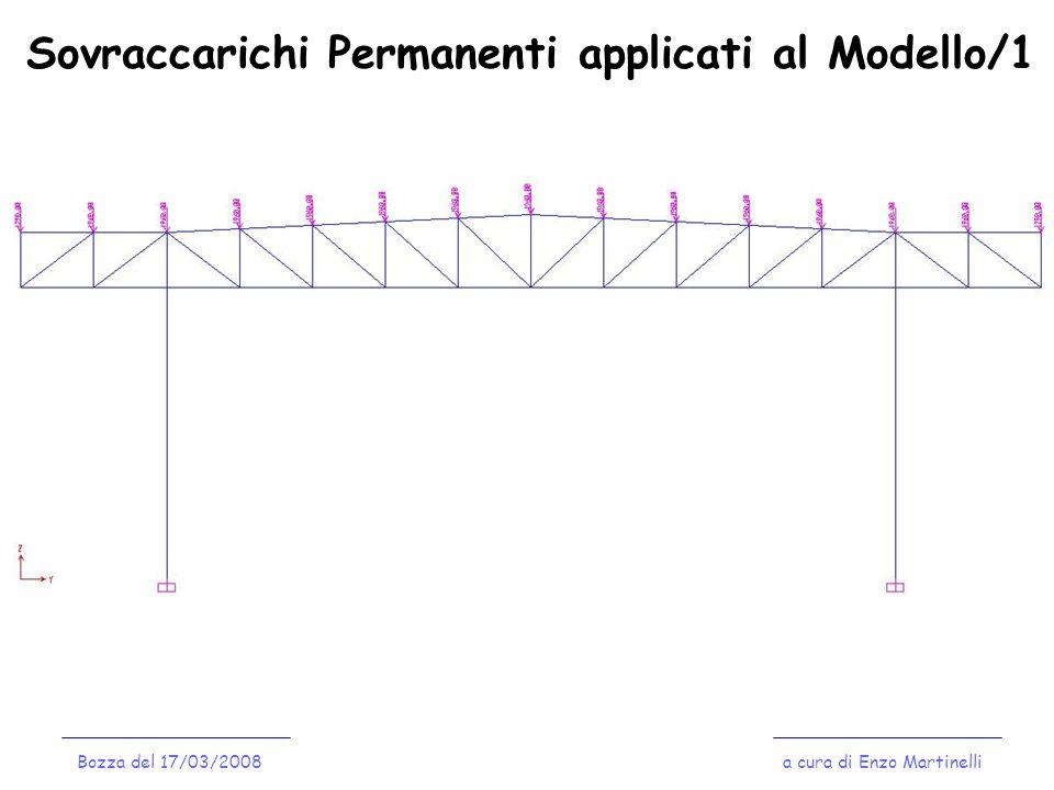 Sovraccarichi Permanenti applicati al Modello/1 a cura di Enzo MartinelliBozza del 17/03/2008