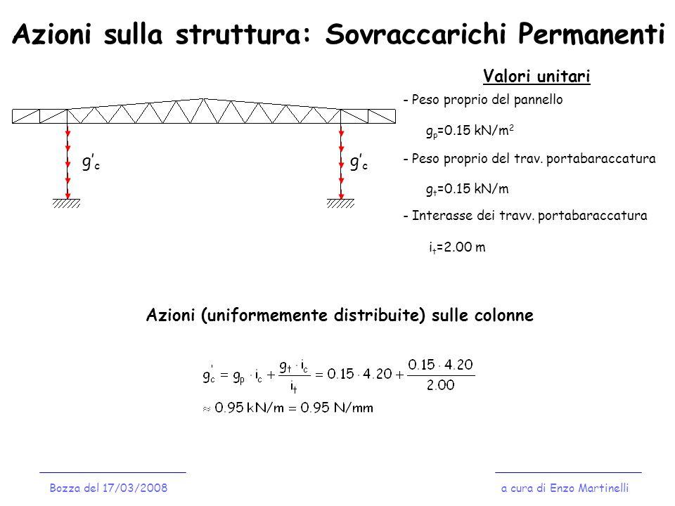 Azioni sulla struttura: Sovraccarichi Permanenti a cura di Enzo MartinelliBozza del 17/03/2008 Valori unitari - Peso proprio del pannello g p =0.15 kN