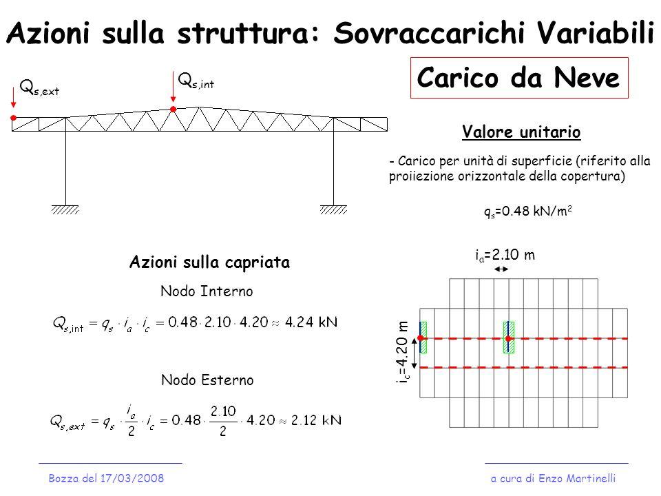 Azioni sulla struttura: Sovraccarichi Variabili a cura di Enzo MartinelliBozza del 17/03/2008 i a =2.10 m i c =4.20 m Valore unitario - Carico per uni