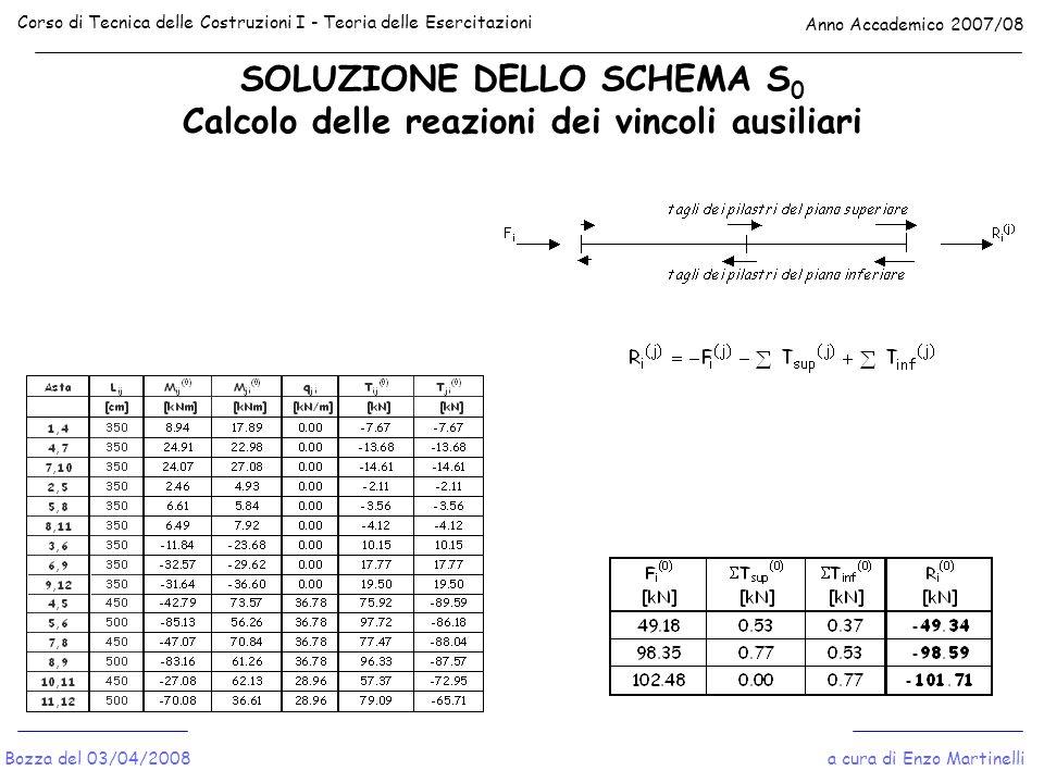 SOLUZIONE DELLO SCHEMA S 0 Calcolo delle reazioni dei vincoli ausiliari Corso di Tecnica delle Costruzioni I - Teoria delle Esercitazioni Anno Accadem