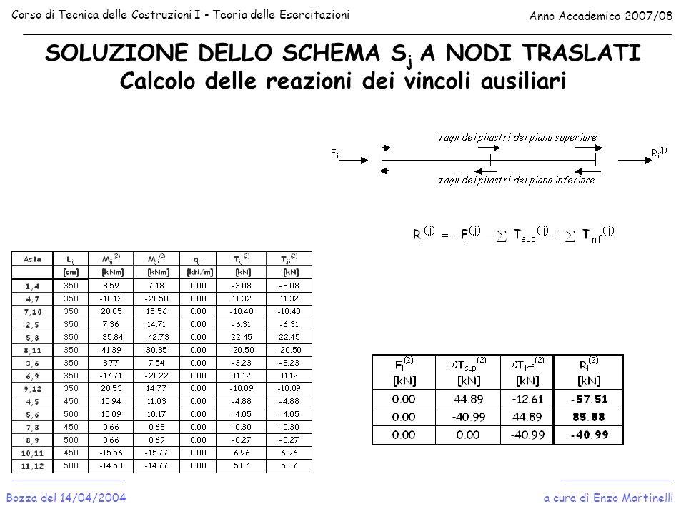 SOLUZIONE DELLO SCHEMA S j A NODI TRASLATI Calcolo delle reazioni dei vincoli ausiliari Corso di Tecnica delle Costruzioni I - Teoria delle Esercitazi