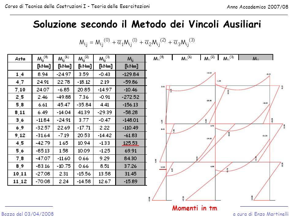 Soluzione secondo il Metodo dei Vincoli Ausiliari Corso di Tecnica delle Costruzioni I - Teoria delle Esercitazioni Anno Accademico 2007/08 a cura di