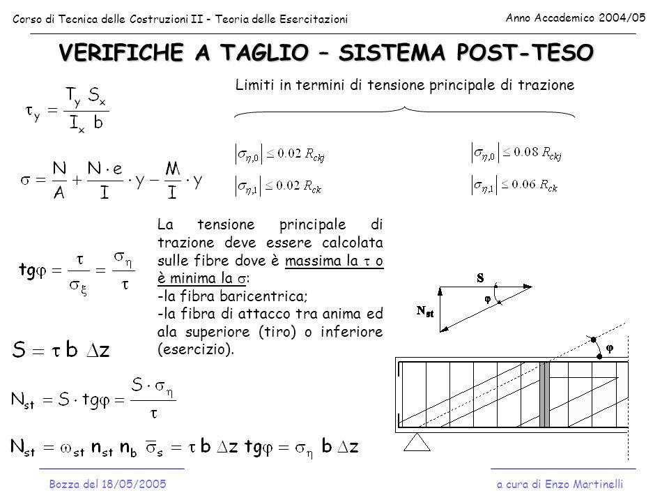 VERIFICHE A TAGLIO – SISTEMA POST-TESO Corso di Tecnica delle Costruzioni II - Teoria delle Esercitazioni Anno Accademico 2004/05 a cura di Enzo Marti