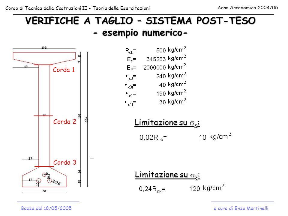 VERIFICHE A TAGLIO – SISTEMA POST-TESO - esempio numerico- Corso di Tecnica delle Costruzioni II - Teoria delle Esercitazioni Anno Accademico 2004/05