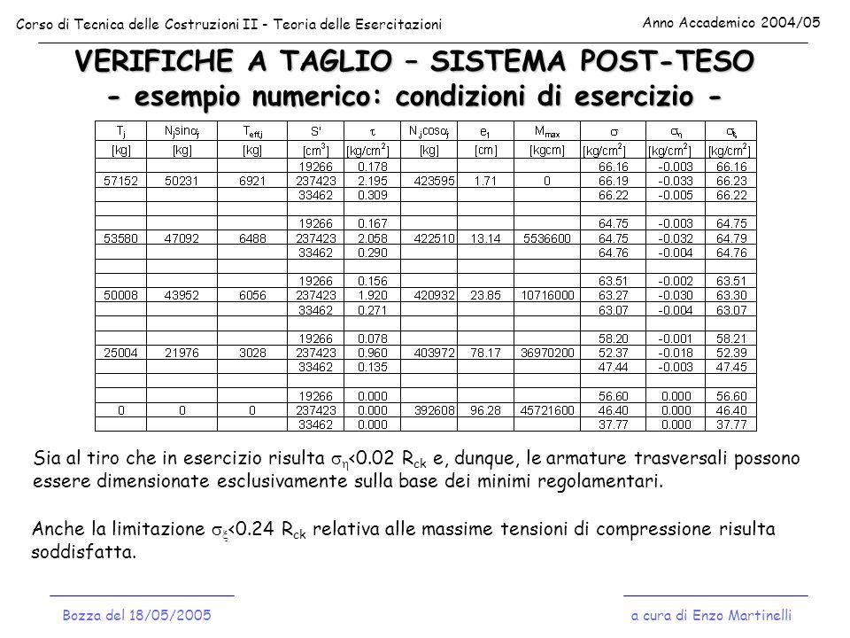 VERIFICHE A TAGLIO – SISTEMA POST-TESO - esempio numerico: condizioni di esercizio - Corso di Tecnica delle Costruzioni II - Teoria delle Esercitazion