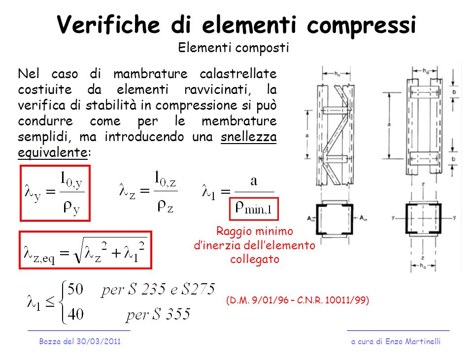 Verifiche di elementi compressi a cura di Enzo MartinelliBozza del 30/03/2011 Elementi composti Nel caso di mambrature calastrellate costiuite da elem
