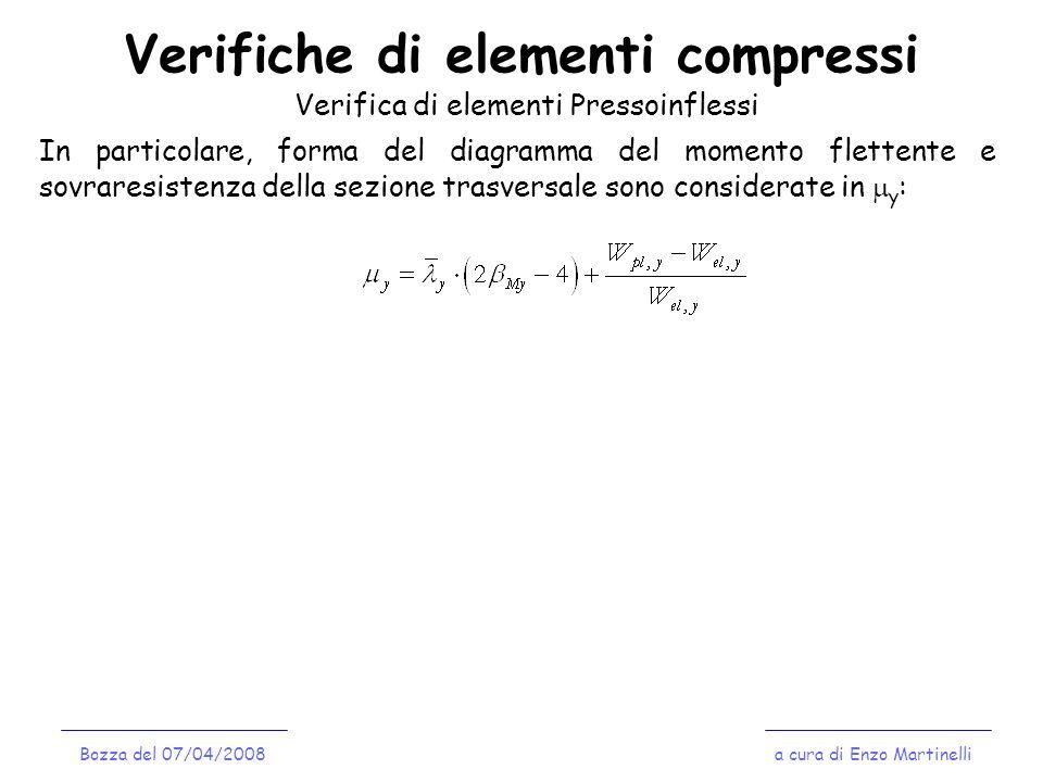 Verifiche di elementi compressi a cura di Enzo MartinelliBozza del 07/04/2008 Verifica di elementi Pressoinflessi In particolare, forma del diagramma del momento flettente e sovraresistenza della sezione trasversale sono considerate in y :