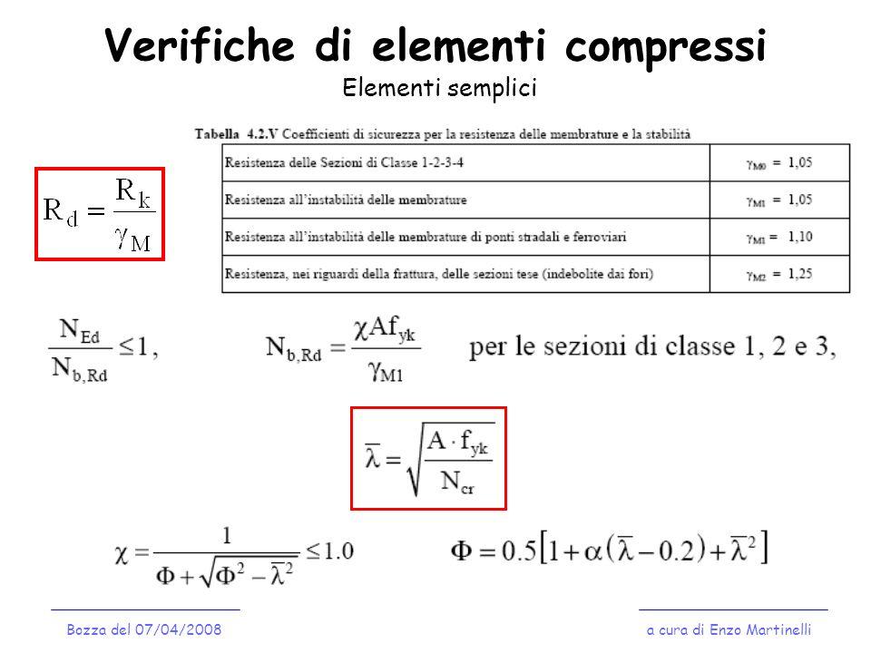 Verifiche di elementi compressi a cura di Enzo MartinelliBozza del 07/04/2008 Elementi semplici