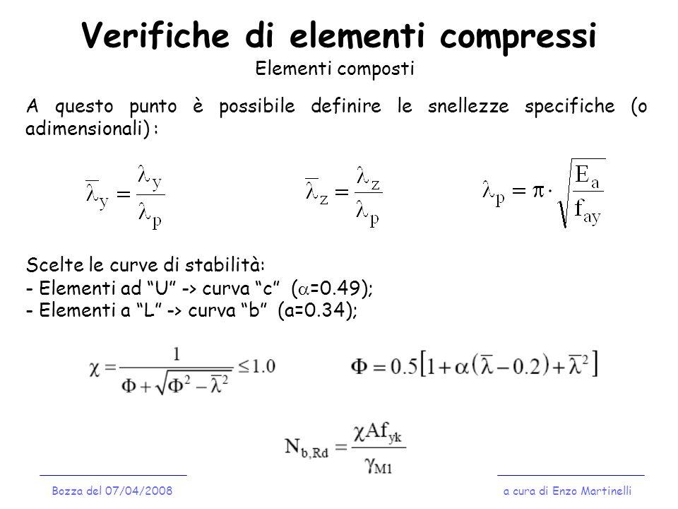 Verifiche di elementi compressi a cura di Enzo MartinelliBozza del 07/04/2008 Elementi composti A questo punto è possibile definire le snellezze specifiche (o adimensionali) : Scelte le curve di stabilità: - Elementi ad U -> curva c ( =0.49); - Elementi a L -> curva b (a=0.34);