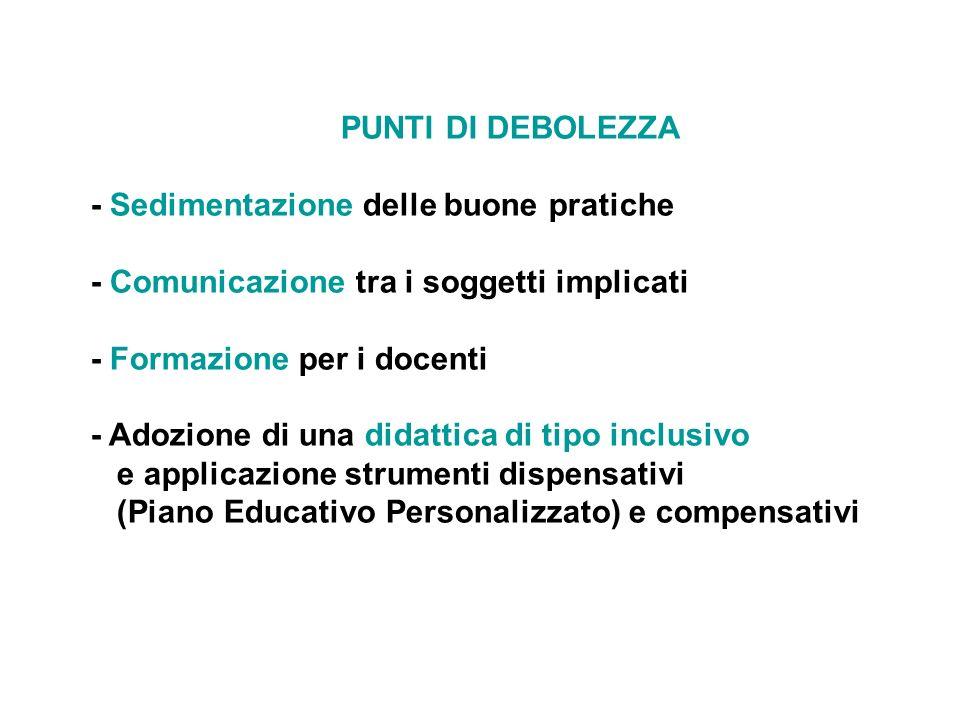 PUNTI DI DEBOLEZZA - Sedimentazione delle buone pratiche - Comunicazione tra i soggetti implicati - Formazione per i docenti - Adozione di una didatti