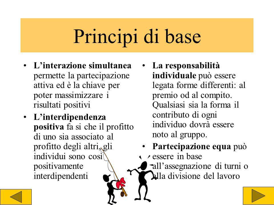 Principi di base Linterazione simultanea permette la partecipazione attiva ed è la chiave per poter massimizzare i risultati positivi Linterdipendenza