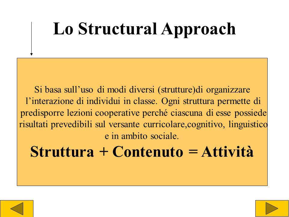 Lo Structural Approach Si basa sulluso di modi diversi (strutture)di organizzare linterazione di individui in classe. Ogni struttura permette di predi