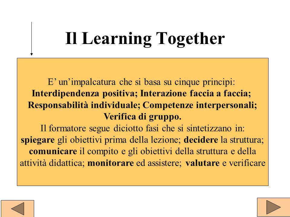 Il Learning Together E unimpalcatura che si basa su cinque principi: Interdipendenza positiva; Interazione faccia a faccia; Responsabilità individuale