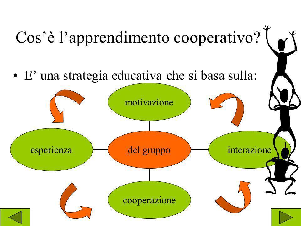 Cosè lapprendimento cooperativo? E una strategia educativa che si basa sulla: cooperazione motivazione interazionedel gruppo esperienza