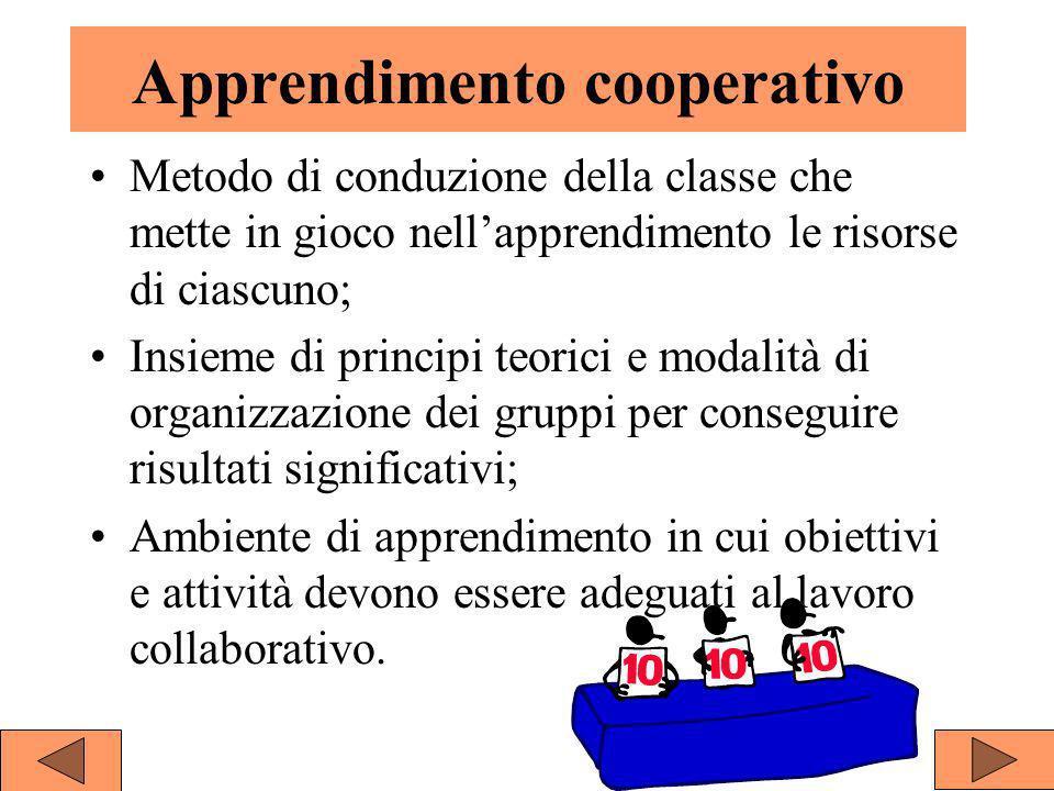 Apprendimento cooperativo Metodo di conduzione della classe che mette in gioco nellapprendimento le risorse di ciascuno; Insieme di principi teorici e