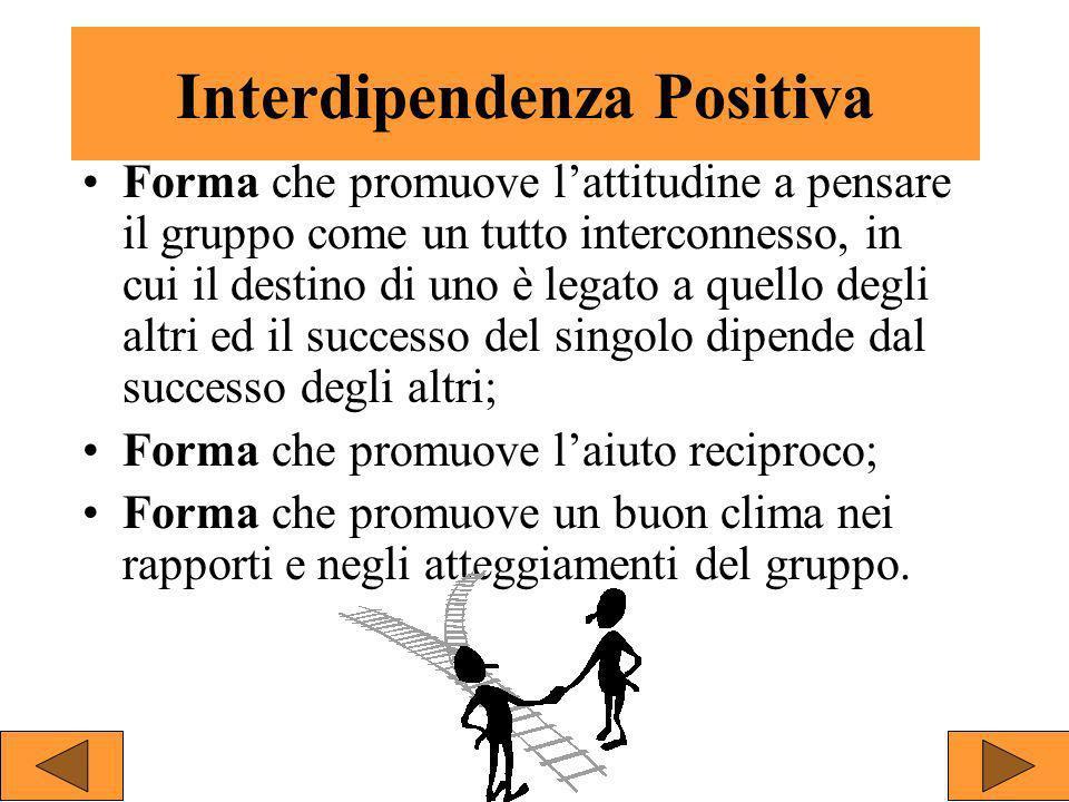 Interdipendenza Positiva Forma che promuove lattitudine a pensare il gruppo come un tutto interconnesso, in cui il destino di uno è legato a quello de