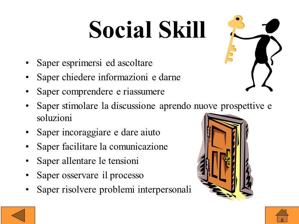 Social Skill Saper esprimersi ed ascoltare Saper chiedere informazioni e darne Saper comprendere e riassumere Saper stimolare la discussione aprendo n