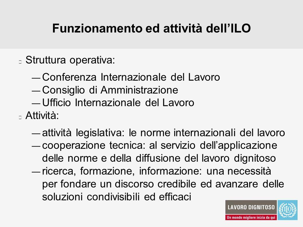 Funzionamento ed attività dellILO Struttura operativa: Conferenza Internazionale del Lavoro Consiglio di Amministrazione Ufficio Internazionale del La