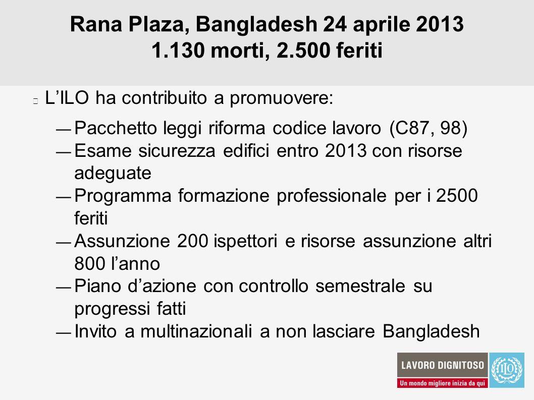 Rana Plaza, Bangladesh 24 aprile 2013 1.130 morti, 2.500 feriti LILO ha contribuito a promuovere: Pacchetto leggi riforma codice lavoro (C87, 98) Esam