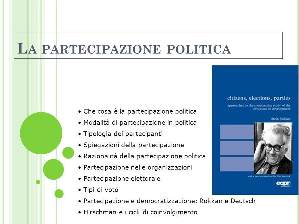 L A PARTECIPAZIONE POLITICA Che cosa è la partecipazione politica Modalità di partecipazione in politica Tipologia dei partecipanti Spiegazioni della