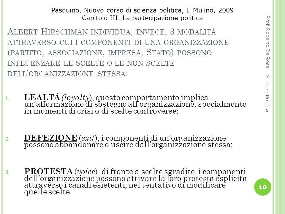 Pasquino, Nuovo corso di scienza politica, Il Mulino, 2009 Capitolo III. La partecipazione politica A LBERT H IRSCHMAN INDIVIDUA, INVECE, 3 MODALITÀ A