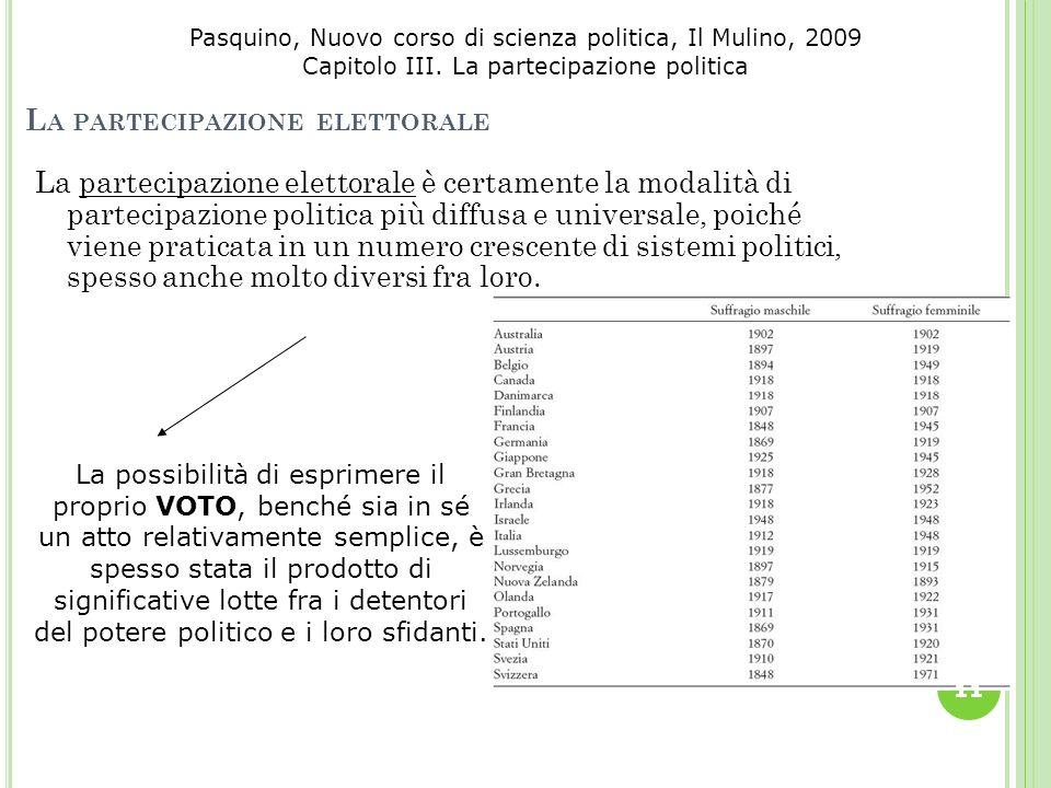 Pasquino, Nuovo corso di scienza politica, Il Mulino, 2009 Capitolo III. La partecipazione politica L A PARTECIPAZIONE ELETTORALE La partecipazione el