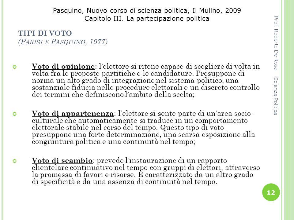 Pasquino, Nuovo corso di scienza politica, Il Mulino, 2009 Capitolo III. La partecipazione politica TIPI DI VOTO (P ARISI E P ASQUINO, 1977) Voto di o