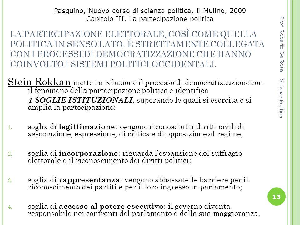 Pasquino, Nuovo corso di scienza politica, Il Mulino, 2009 Capitolo III. La partecipazione politica LA PARTECIPAZIONE ELETTORALE, COSÌ COME QUELLA POL