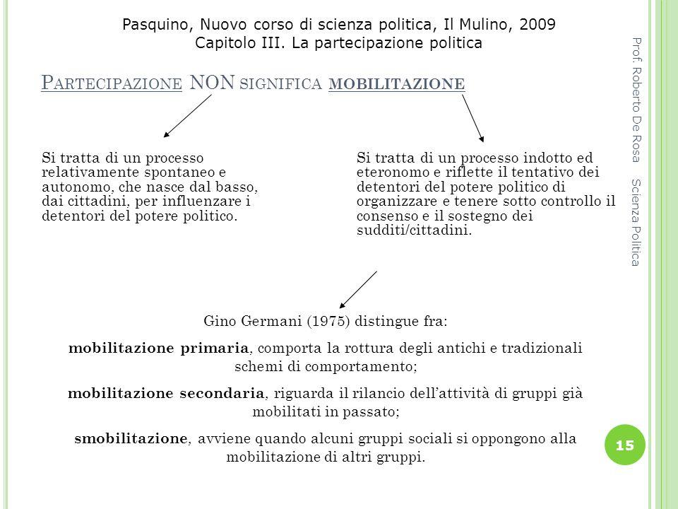 Pasquino, Nuovo corso di scienza politica, Il Mulino, 2009 Capitolo III. La partecipazione politica P ARTECIPAZIONE NON SIGNIFICA MOBILITAZIONE Si tra