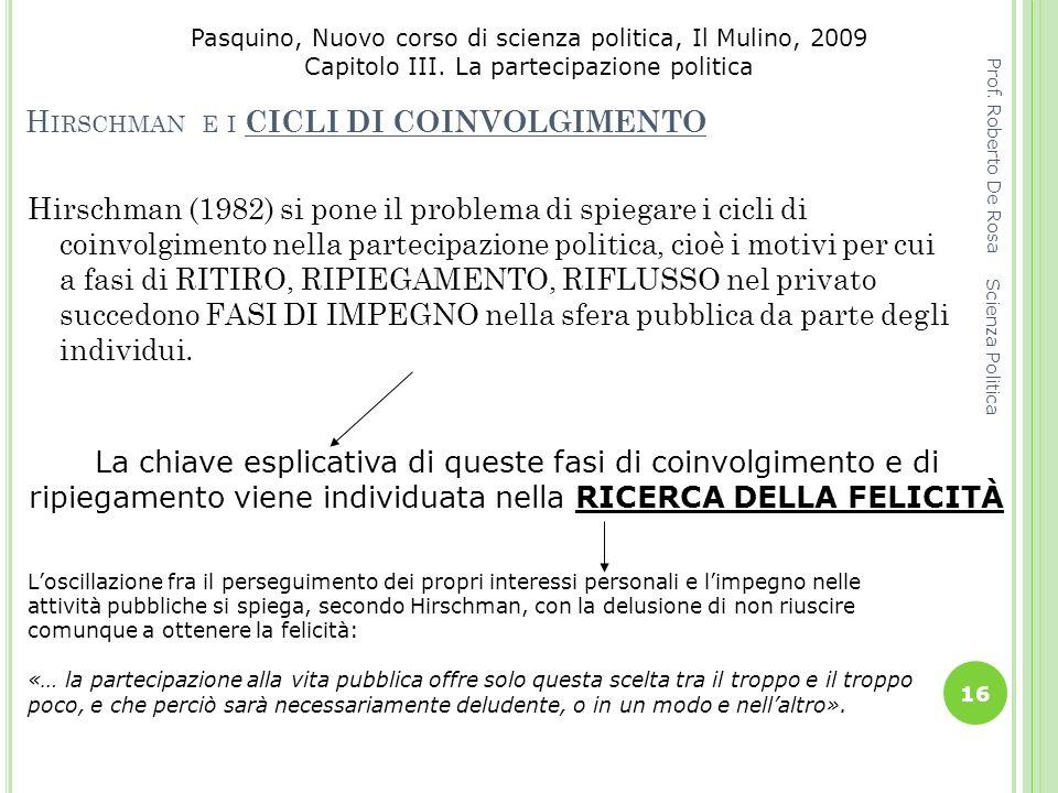 Pasquino, Nuovo corso di scienza politica, Il Mulino, 2009 Capitolo III. La partecipazione politica H IRSCHMAN E I CICLI DI COINVOLGIMENTO Hirschman (