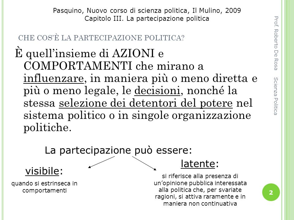 Pasquino, Nuovo corso di scienza politica, Il Mulino, 2009 Capitolo III. La partecipazione politica CHE COSÈ LA PARTECIPAZIONE POLITICA? È quellinsiem
