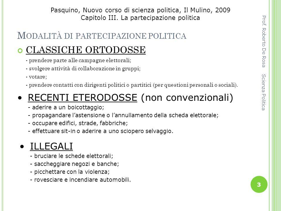 Pasquino, Nuovo corso di scienza politica, Il Mulino, 2009 Capitolo III. La partecipazione politica M ODALITÀ DI PARTECIPAZIONE POLITICA CLASSICHE ORT