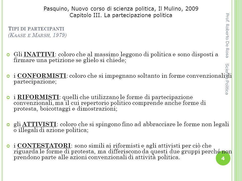 Pasquino, Nuovo corso di scienza politica, Il Mulino, 2009 Capitolo III. La partecipazione politica T IPI DI PARTECIPANTI (K AASE E M ARSH, 1979) Gli