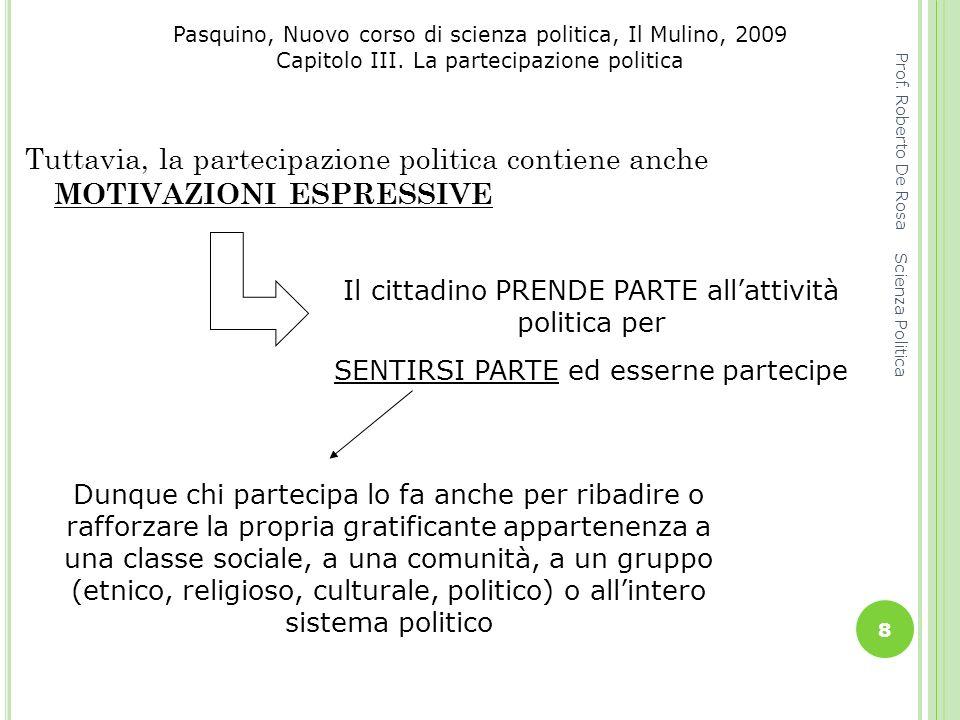 Pasquino, Nuovo corso di scienza politica, Il Mulino, 2009 Capitolo III. La partecipazione politica Tuttavia, la partecipazione politica contiene anch