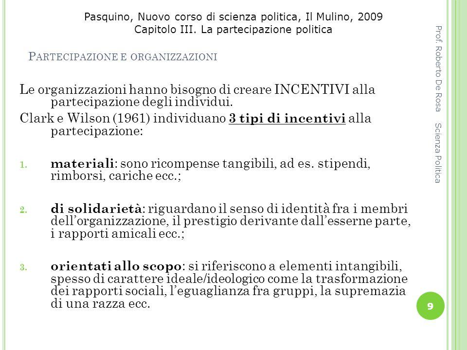 Pasquino, Nuovo corso di scienza politica, Il Mulino, 2009 Capitolo III. La partecipazione politica P ARTECIPAZIONE E ORGANIZZAZIONI Le organizzazioni