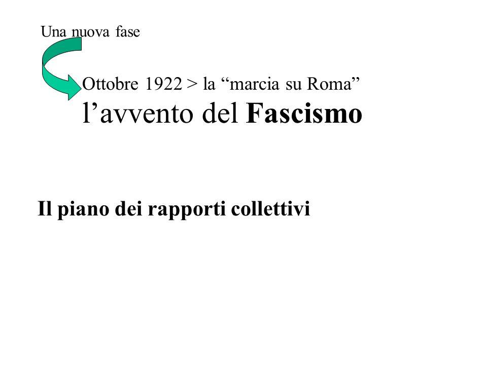 Ottobre 1922 > la marcia su Roma lavvento del Fascismo Il piano dei rapporti collettivi Una nuova fase
