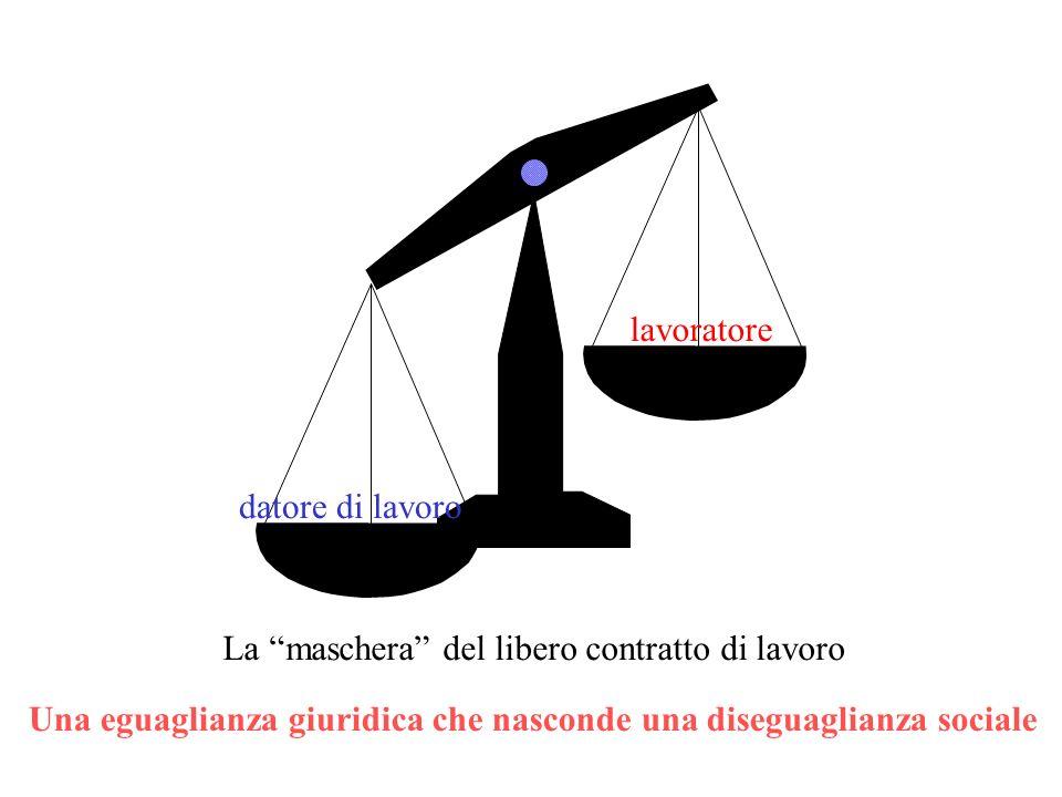 lavoratore datore di lavoro Una eguaglianza giuridica che nasconde una diseguaglianza sociale La maschera del libero contratto di lavoro