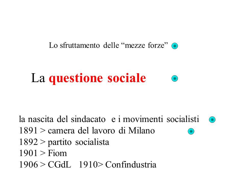 La questione sociale Lo sfruttamento delle mezze forze la nascita del sindacato e i movimenti socialisti 1891 > camera del lavoro di Milano 1892 > par