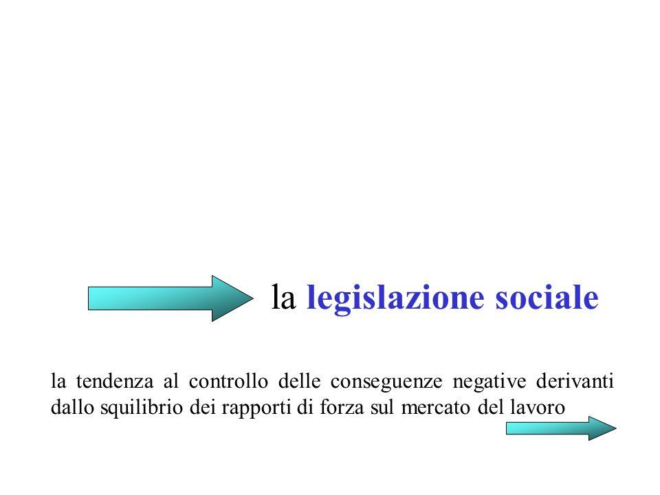 la legislazione sociale la tendenza al controllo delle conseguenze negative derivanti dallo squilibrio dei rapporti di forza sul mercato del lavoro