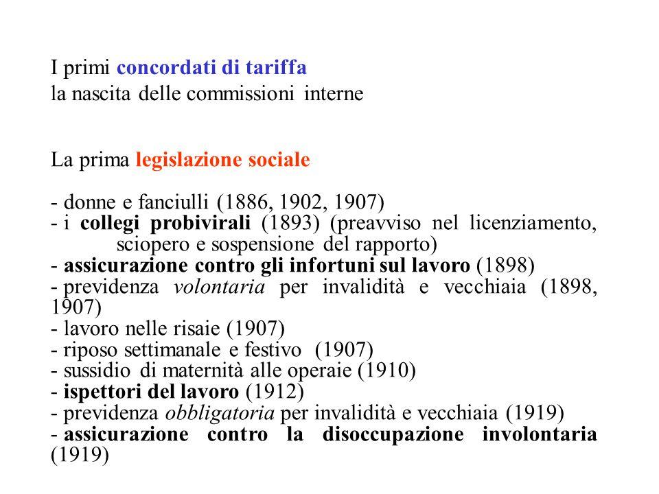 I primi concordati di tariffa la nascita delle commissioni interne La prima legislazione sociale - donne e fanciulli (1886, 1902, 1907) - i collegi pr