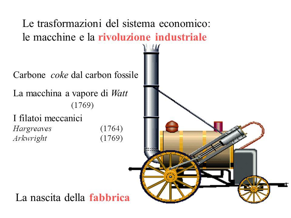 Le trasformazioni del sistema economico: le macchine e la rivoluzione industriale La nascita della fabbrica Carbone coke dal carbon fossile La macchin