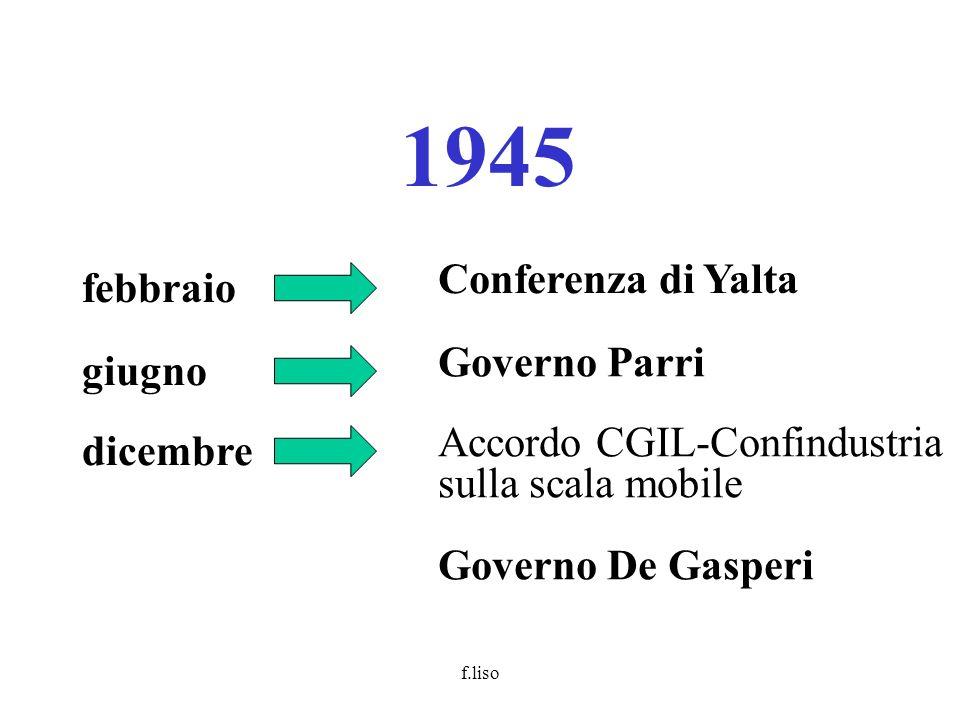 f.liso 1945 febbraio Conferenza di Yalta giugno Governo Parri dicembre Accordo CGIL-Confindustria sulla scala mobile Governo De Gasperi