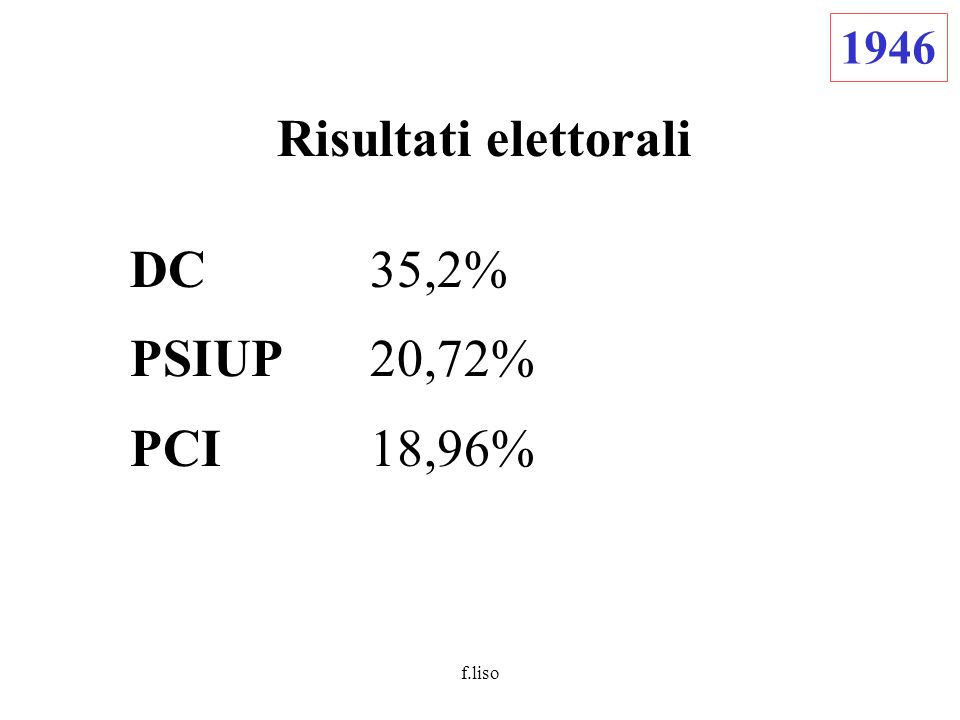 Risultati elettorali DC35,2% PSIUP20,72% PCI18,96% 1946